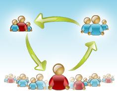 visual_sharinggroup